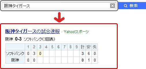 「阪神タイガース」の検索結果