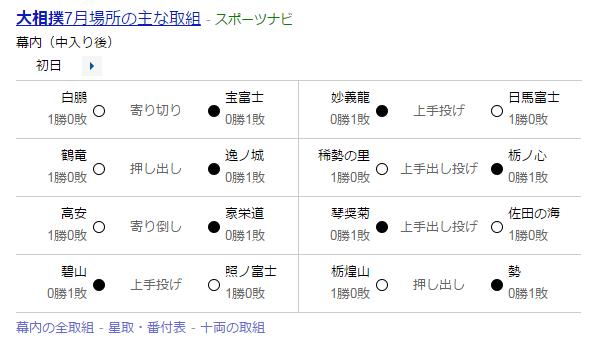 「大相撲」の検索結果